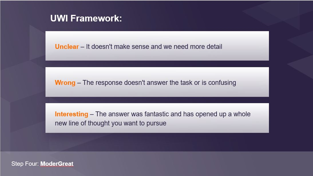UWI framework